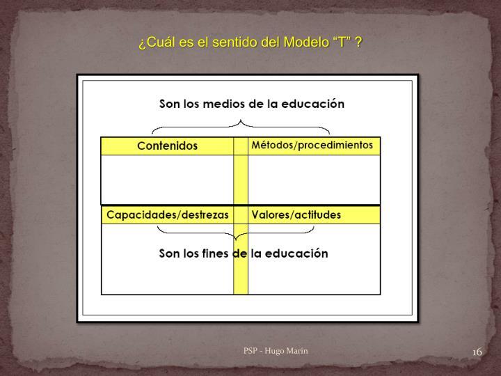 """¿Cuál es el sentido del Modelo """"T"""" ?"""