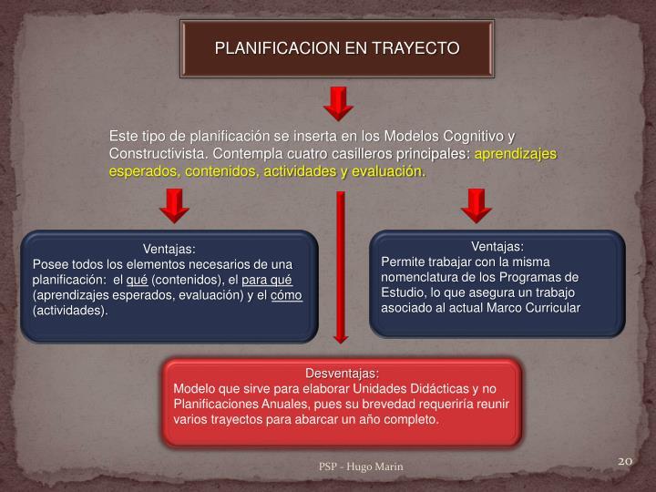 Este tipo de planificación se inserta en los Modelos Cognitivo y Constructivista. Contempla cuatro casilleros principales: