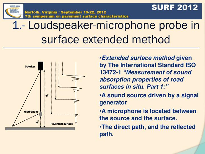 1 loudspeaker microphone probe in surface extended method