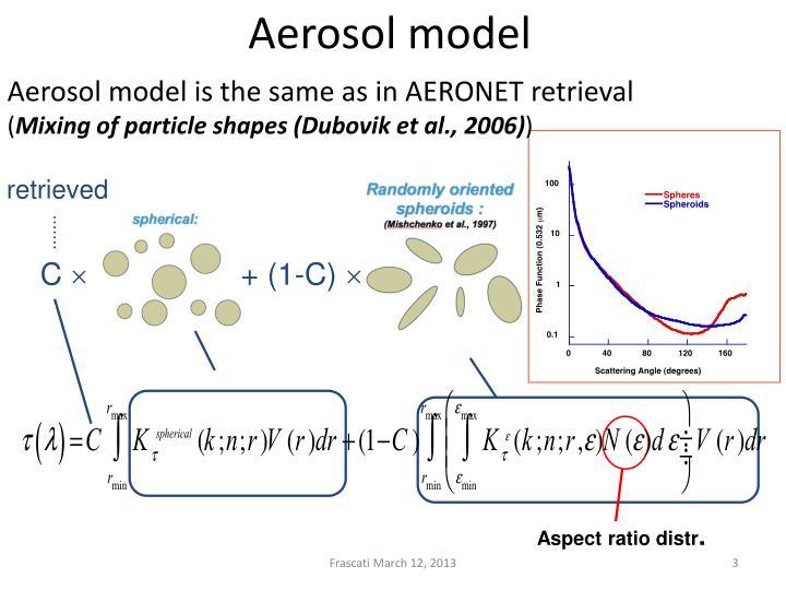 Aerosol model