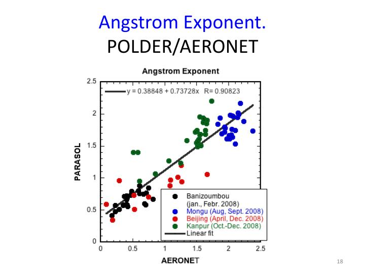 Angstrom Exponent.