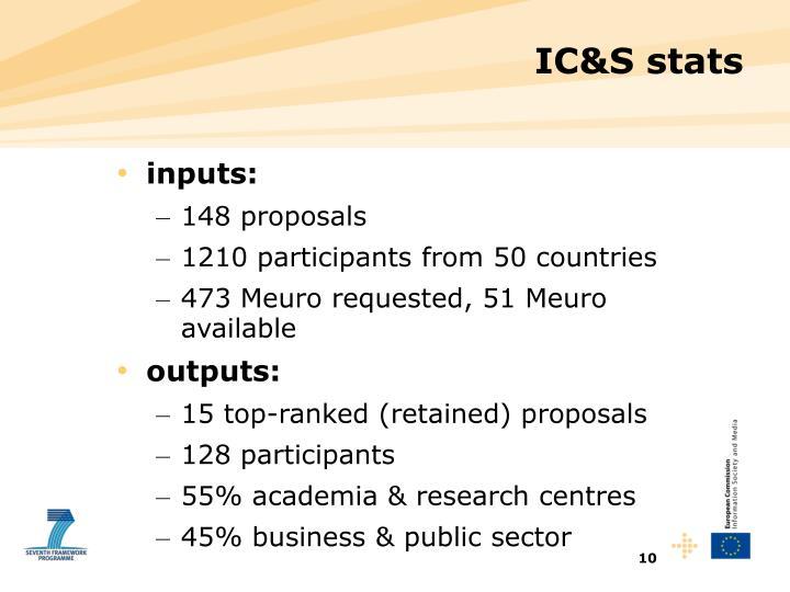 IC&S stats