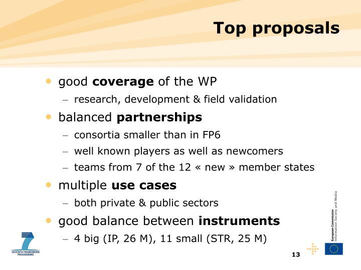 Top proposals