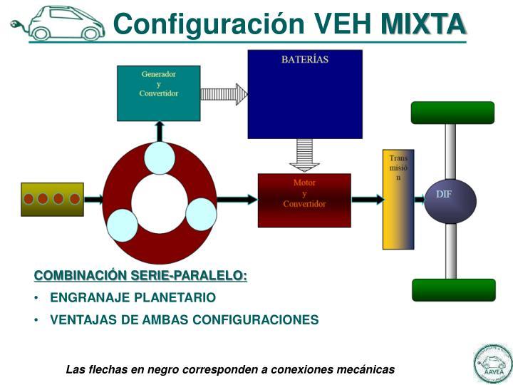 Configuración VEH