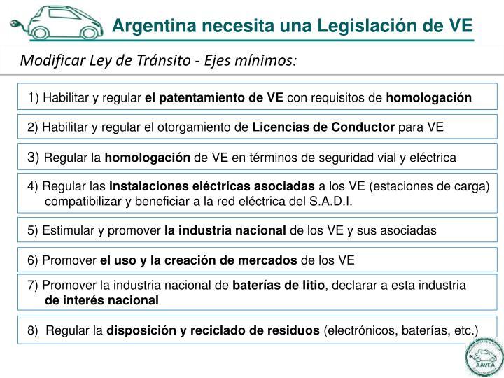 Argentina necesita una Legislación de VE