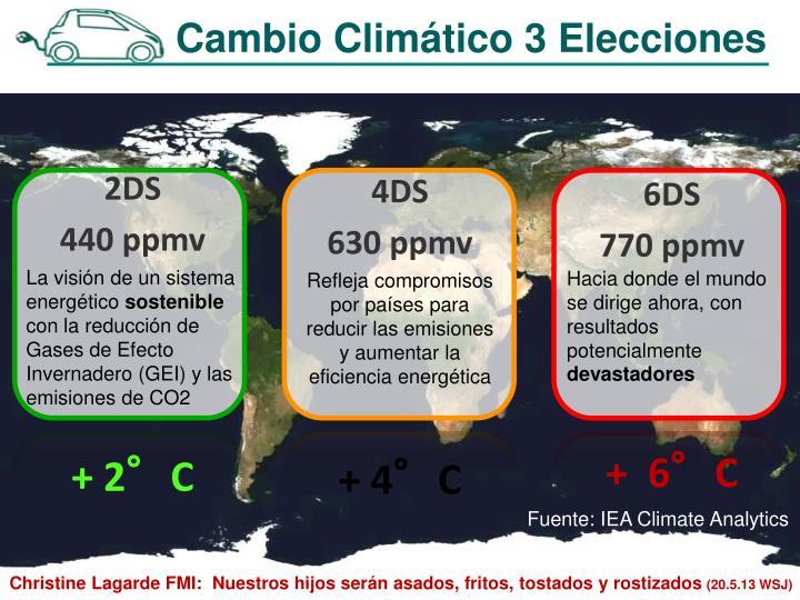 Cambio Climático 3 Elecciones