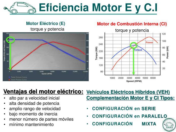 Eficiencia Motor E y C.I