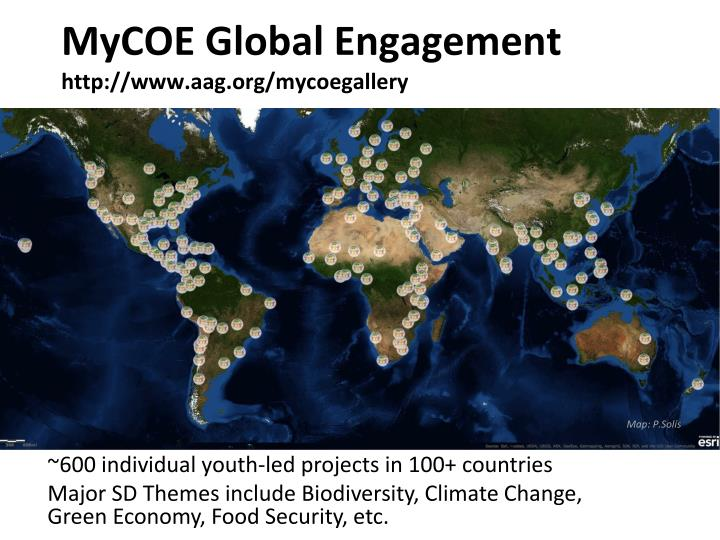 MyCOE Global Engagement