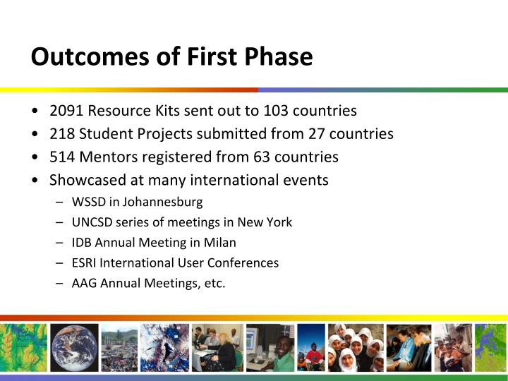Outcomes of First Phase