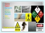 nomenclature of airborne toxicants