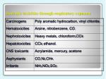 systemic toxicities through respiratory exposure