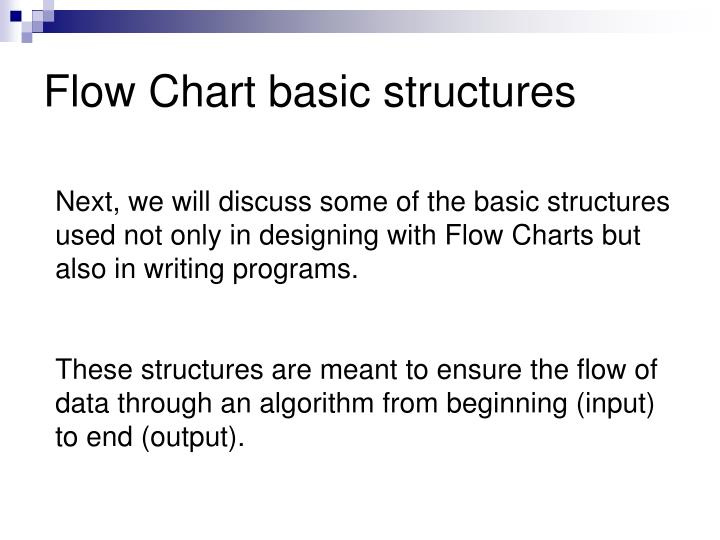 Flow Chart basic structures