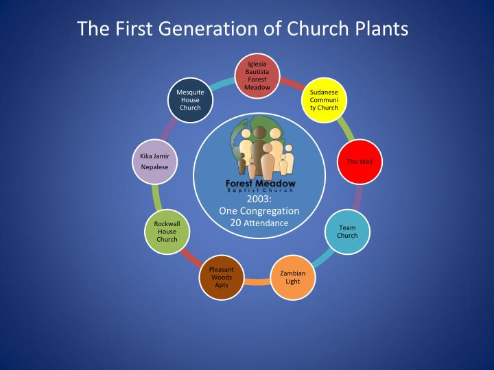 The First Generation of Church Plants
