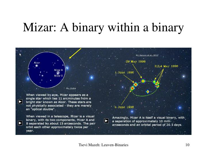 Ppt binaries powerpoint presentation id 4826158 for Mizar youtube