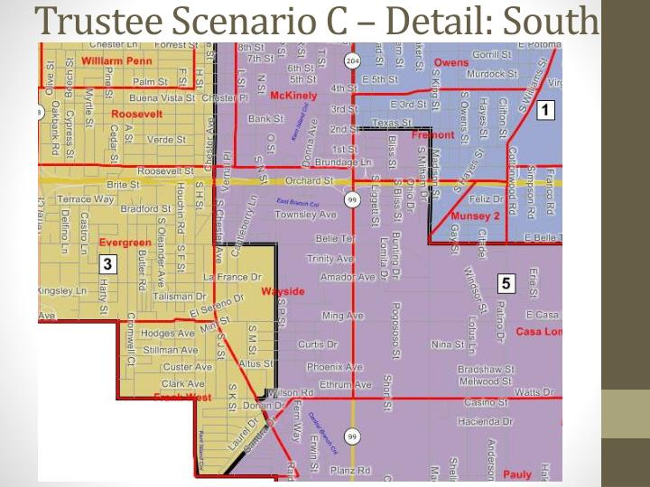 Trustee Scenario C – Detail: South