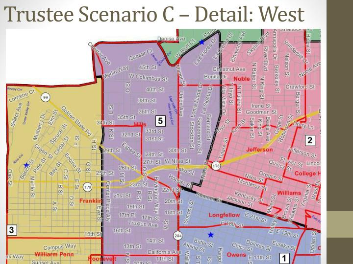 Trustee Scenario C – Detail: West