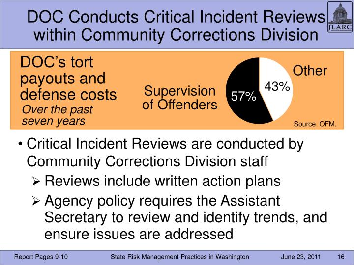 DOC Conducts Critical Incident Reviews within Community Corrections Division