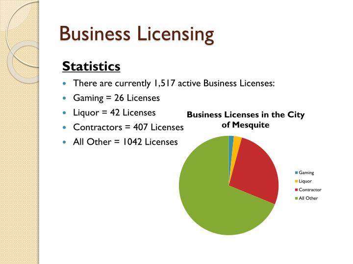 Business licensing1