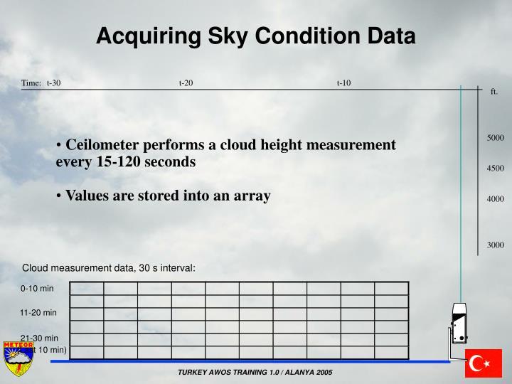 Acquiring Sky Condition Data
