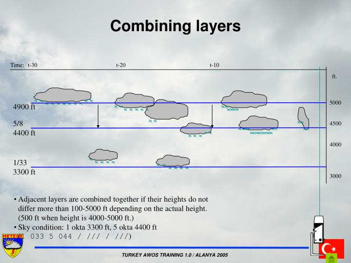 Combining layers