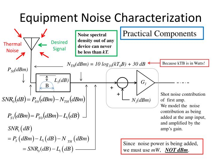 Equipment noise characterization1