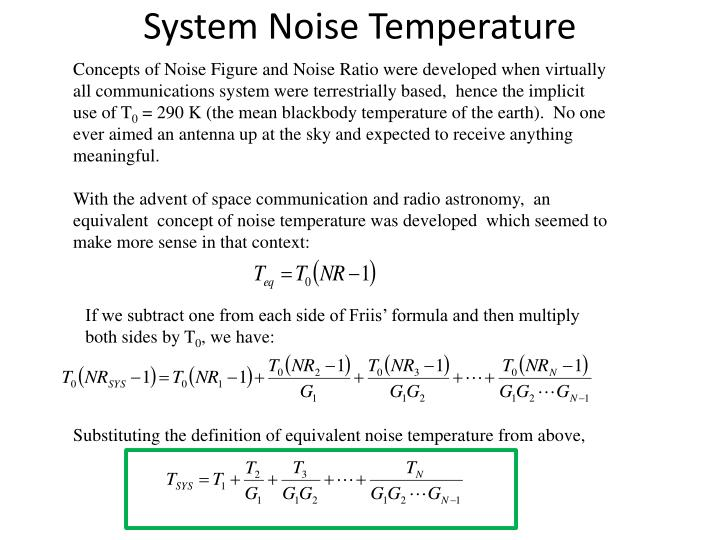 System Noise Temperature