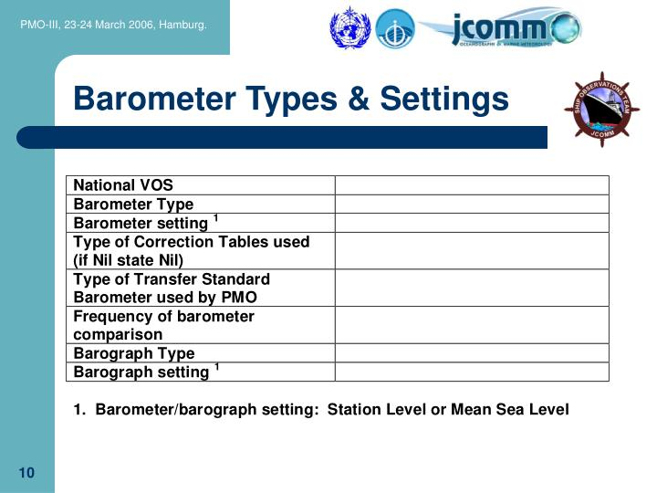 Barometer Types & Settings