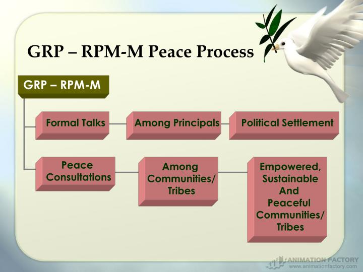 GRP – RPM-M Peace Process