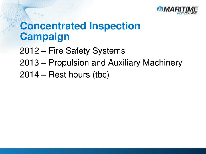 Concentrated Inspection Campaign