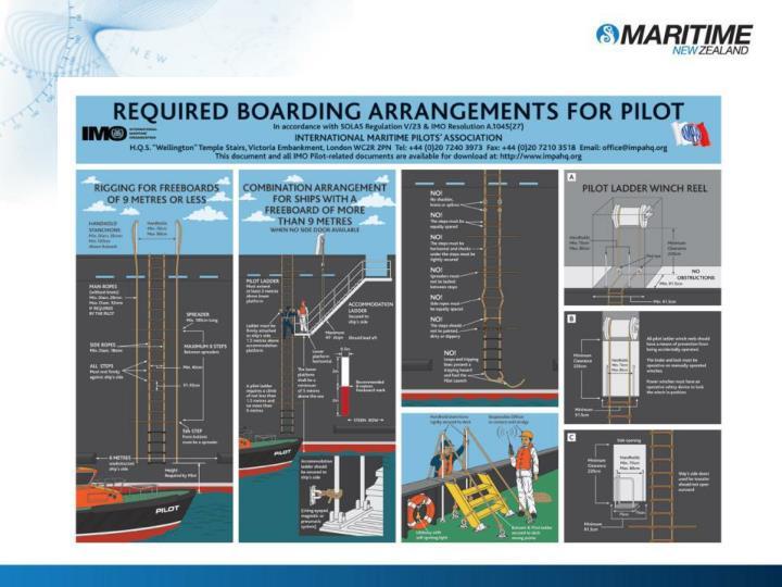 Pilot Boarding Card