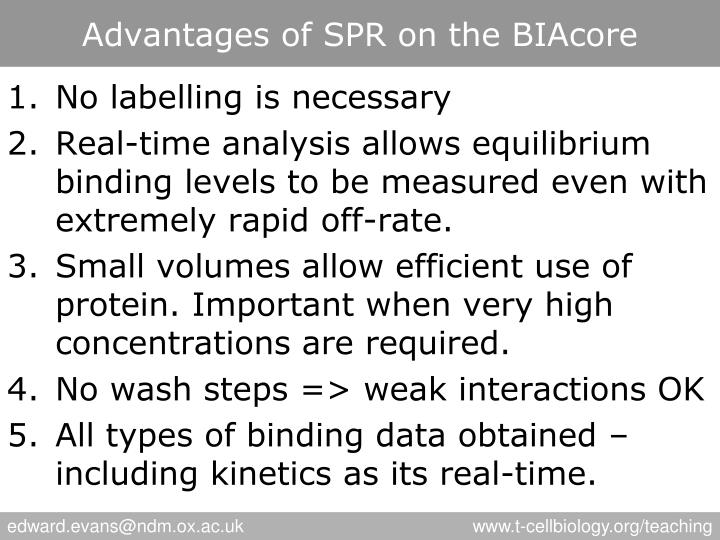 Advantages of SPR on the BIAcore