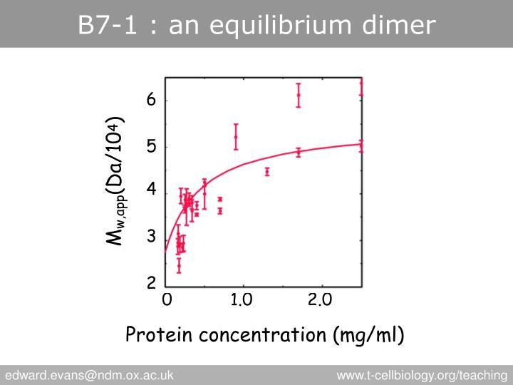 B7-1 : an equilibrium dimer