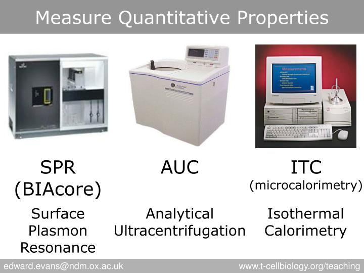 Measure Quantitative Properties