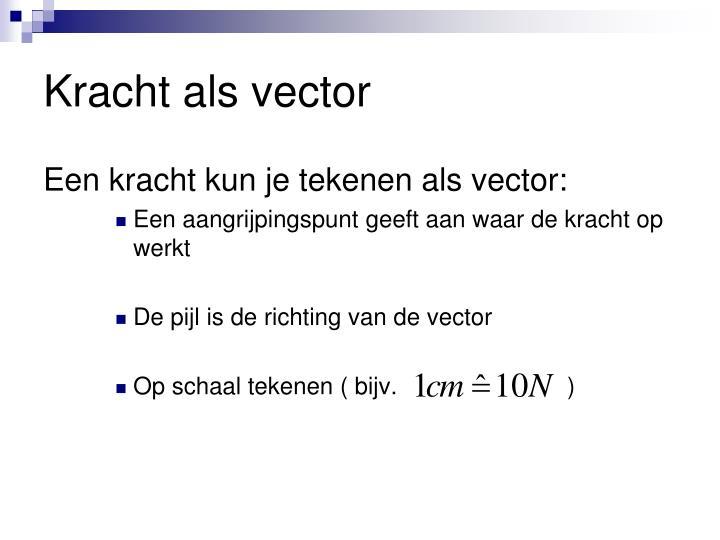Kracht als vector