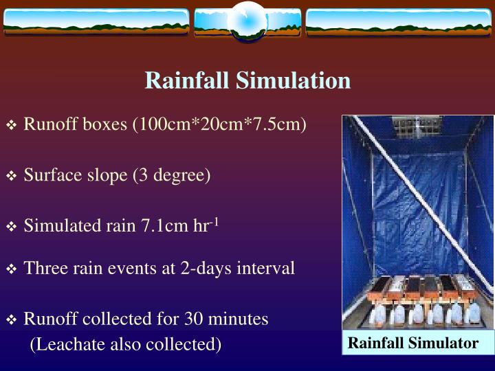 Rainfall Simulation