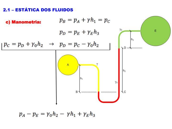 2.1 – ESTÁTICA DOS FLUIDOS