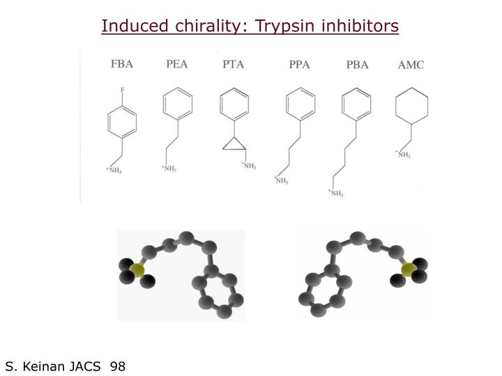 Induced chirality: Trypsin inhibitors