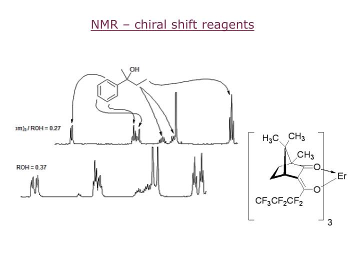 NMR – chiral shift reagents