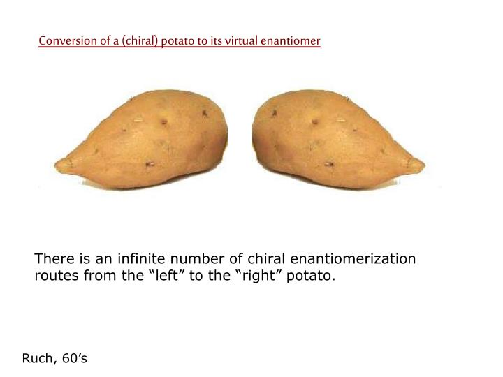 Conversion of a (chiral) potato to its virtual enantiomer