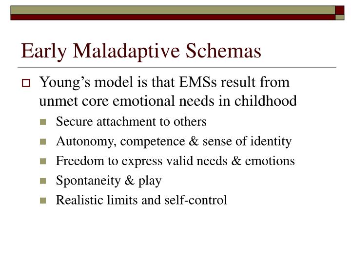 Early Maladaptive Schemas