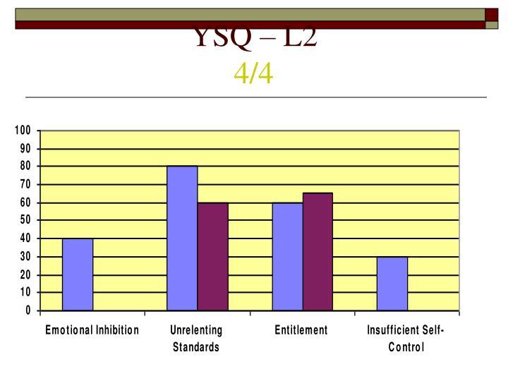 YSQ – L2