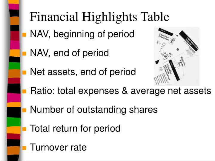 Financial Highlights Table