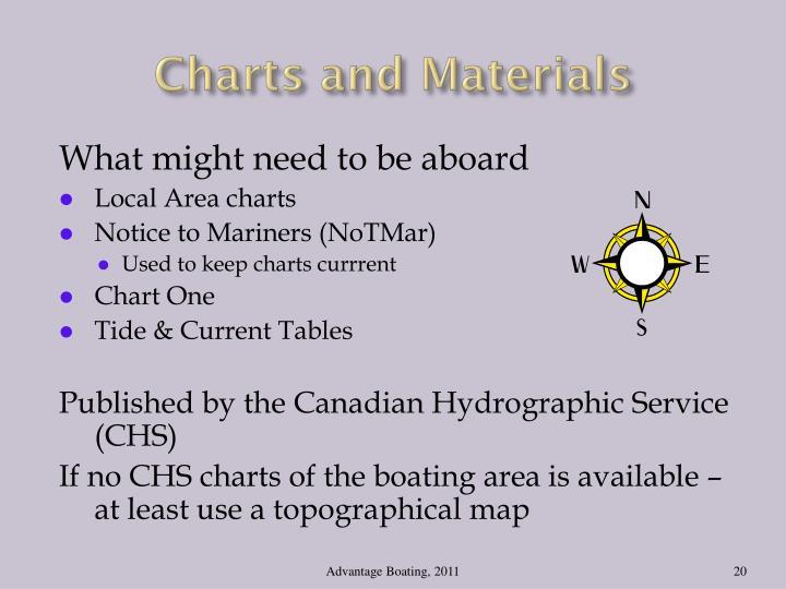 Charts and Materials