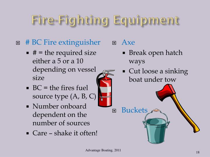 Fire-Fighting Equipment