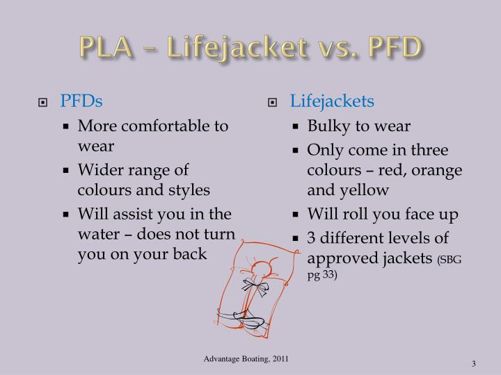 Pla lifejacket vs pfd