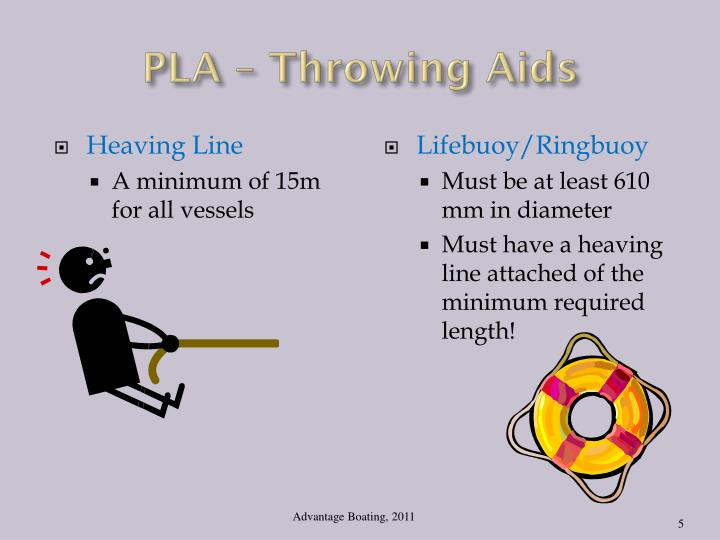 PLA – Throwing Aids
