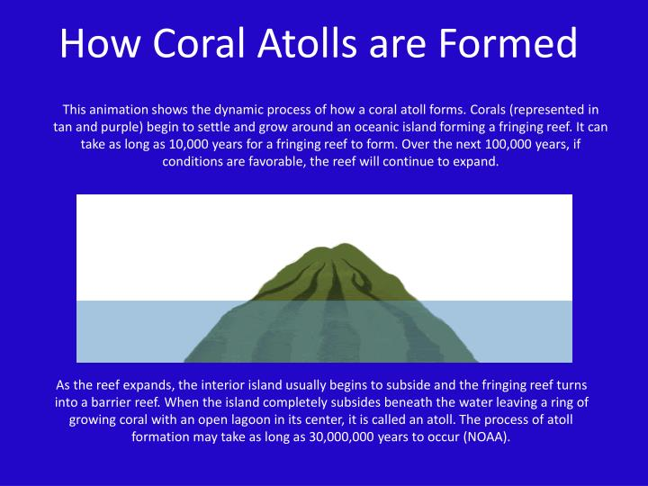 How Coral Atolls are Formed