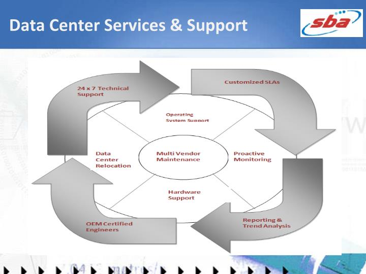Data Center Services & Support