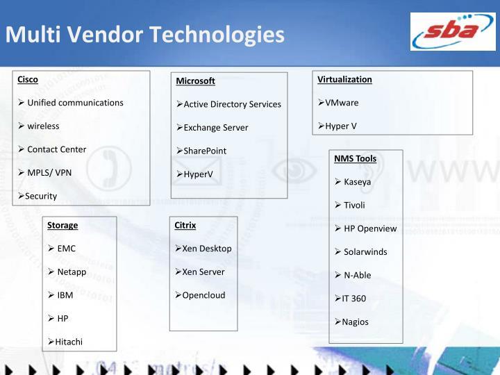 Multi Vendor Technologies