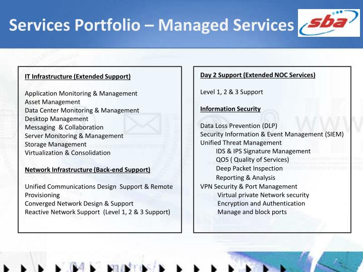 Services Portfolio – Managed Services